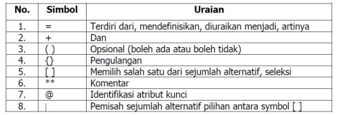 kamus-data